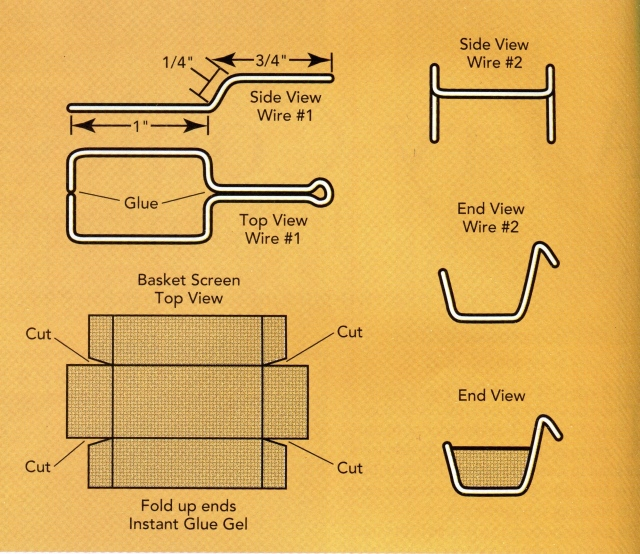 Fryer diagram